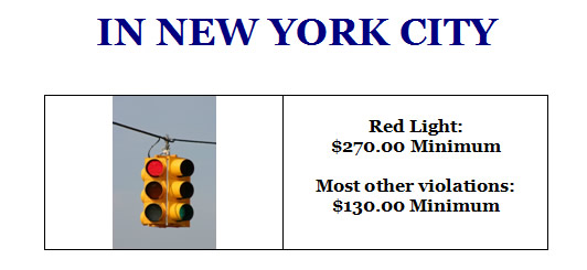 ny speeding ticket lawyer nys tickets fines and surcharges new york moving violations traffic. Black Bedroom Furniture Sets. Home Design Ideas